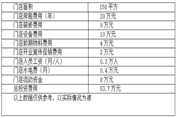 沧州火锅鸡智慧之选预算